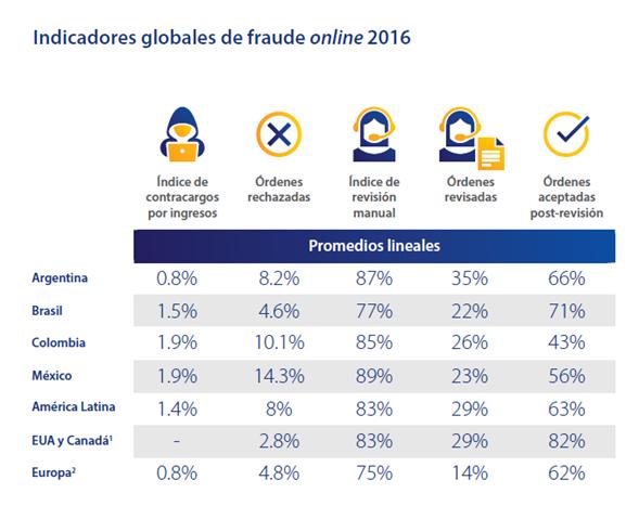 fraude-on-line
