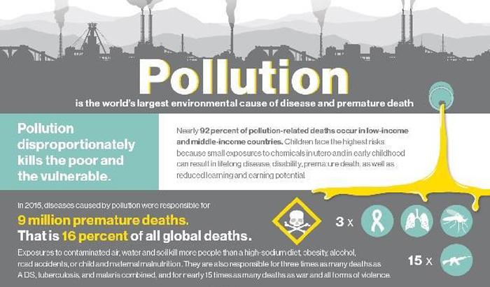contaminacion medellin2