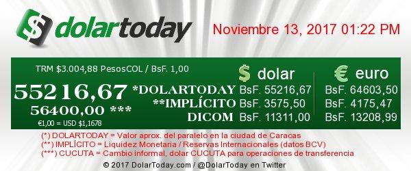 dolar venezuela 13-12-2017