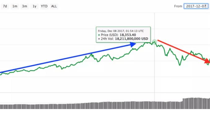 Bitcoin-3 (1)amuyshondt