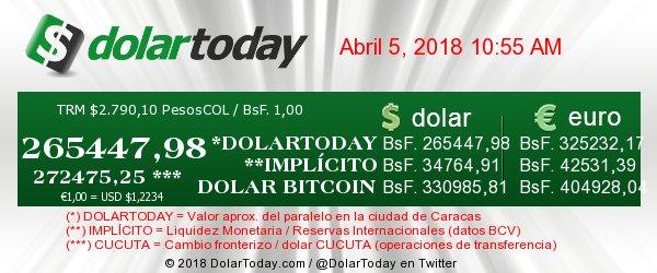 dolar venezuela05-03