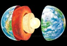 nucleo tierra+1